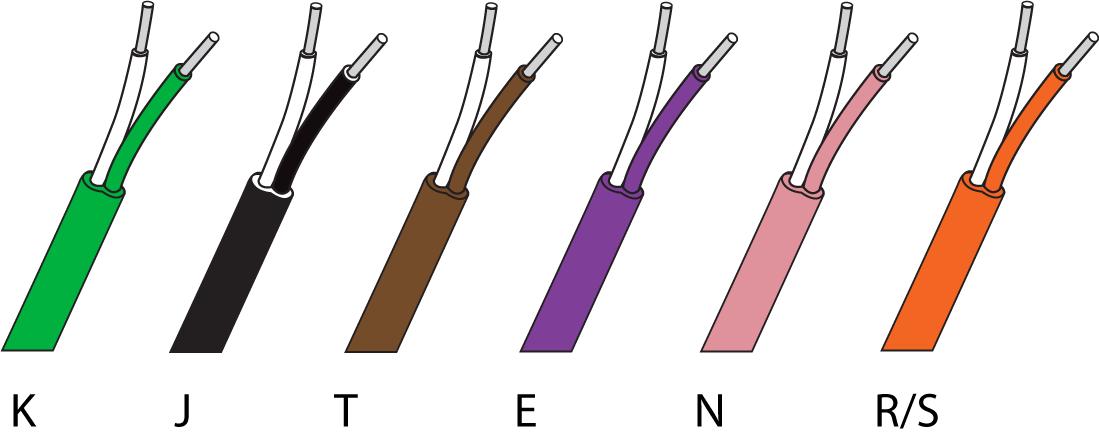 nicr ni Typ K Thermoleitungen ausgleichsleitung farbcode DIN EN 60584-3