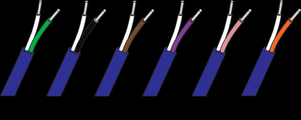 Farbkennzeichnung  Thermoleitungen Ausgleichsleitungen eigensicher